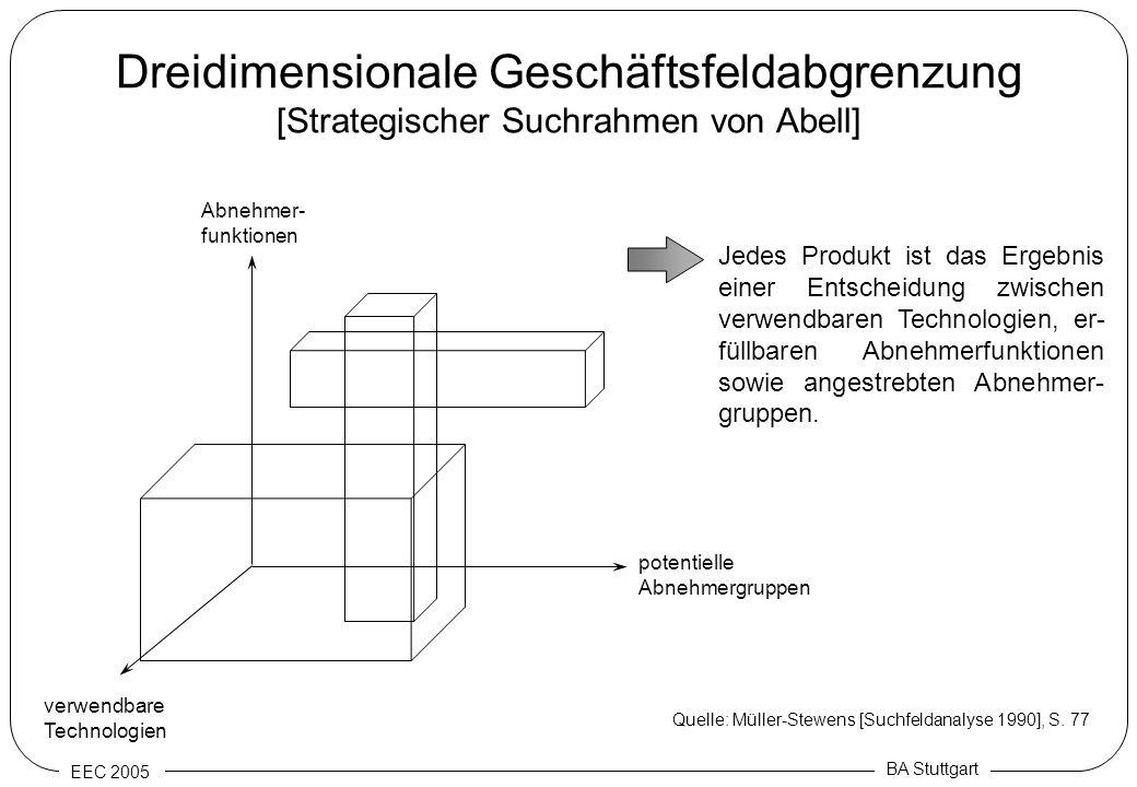 Dreidimensionale Geschäftsfeldabgrenzung [Strategischer Suchrahmen von Abell]